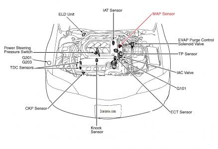 Acura Mdx 2001 Acura Mdx Cant Find Oxygen Sensor in addition 62 Impala Wiring Diagram further Wiring Diagram For Halo Headlights in addition P 0996b43f80cb0e2c as well Acura Tl Engine Drawing. on 2006 acura rsx