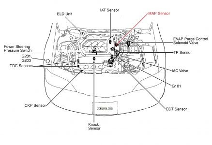 B Cat 5 Wiring Diagram besides Internal AC Motor Wiring as well 5 7 Liter 350 Ci V 8 Vin 8 Chevrolet Corvette Firing Order Spark Plug Gap Spark Plug Torque Coil Pack Layout also P0122 furthermore 4010 John Deere Wiring Battery Diagram. on p b wiring diagram