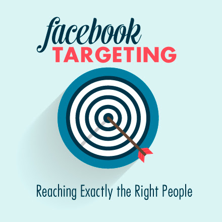 Facebook Targeting: Reaching Exactly the Right People