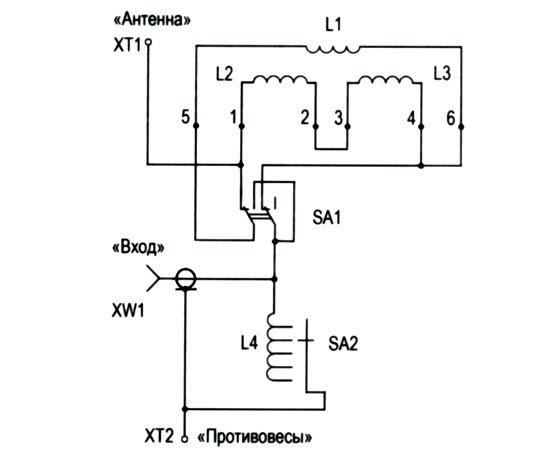 «Дачная» КВ-антенна