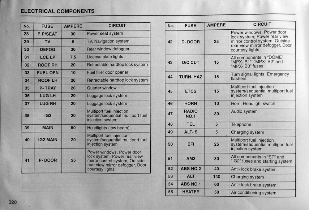 2003 Lexus Sc430 Fuse Box Diagram Wiring Diagrams All Step Entry Step Entry Babelweb It