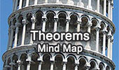 Theorems, Interactive Mind Map.