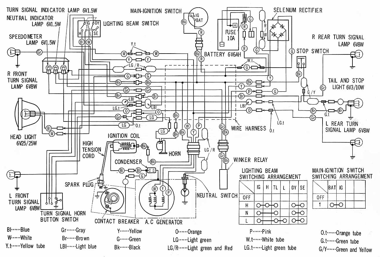 Download Diagram 1968 Honda 90 Wiring Diagram Full Hd Version Bizatthebeach Kinggo Fr