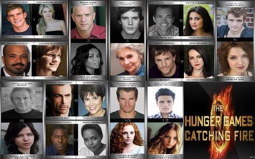 Hunger Games Tributes Names And Deaths