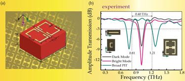 Metamaterials induced broadband terahertz transparency
