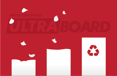 UltraBoard Ensures Sustainability with Foam Core Substrate Recycling - UltraBoard