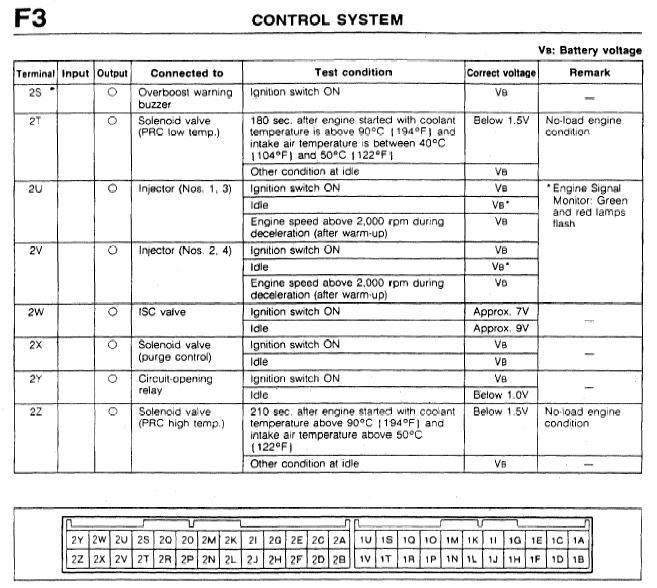Diagram Mazda 323 Astina Wiring Diagram Full Version Hd Quality Wiring Diagram 8diagrammi La Fureur De Vivre Fr