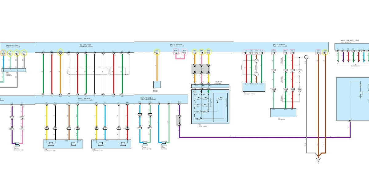 89 Cadillac Deville Fuse Box Diagram Gota Wiring Diagram