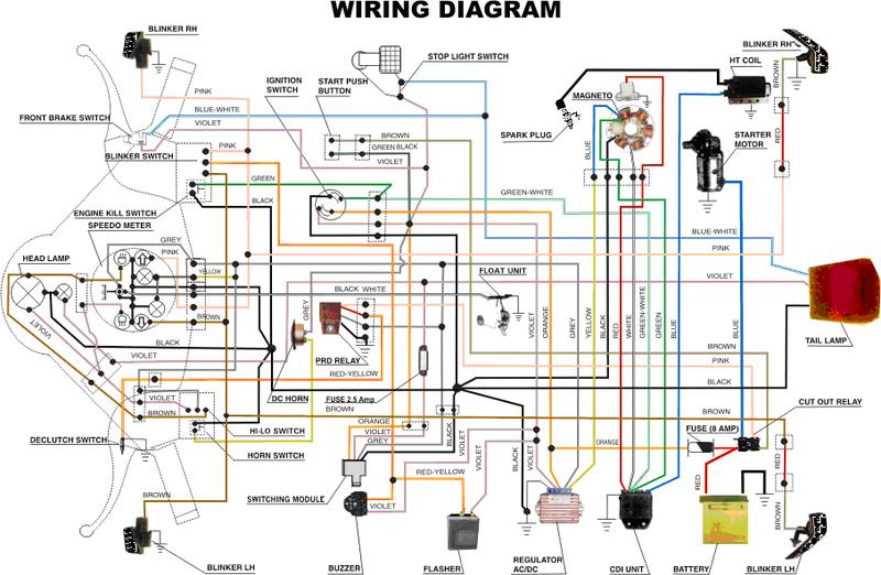Yamaha Cdi Wiring Diagram