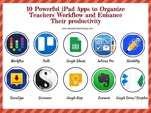 10 Powerful iPad Apps to Organize Teachers' Workflow and Enhance Their Productivity | Technology Leadership