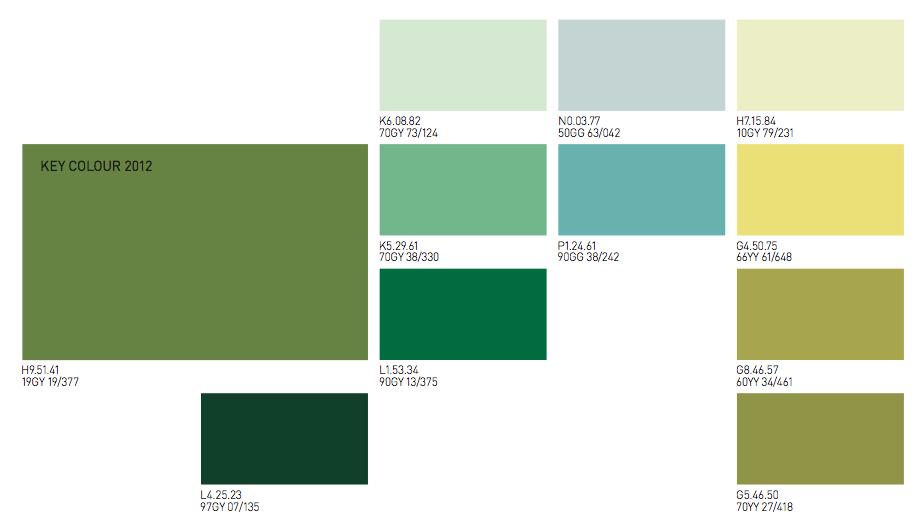 Warna Rumah Hijau Tua 2020