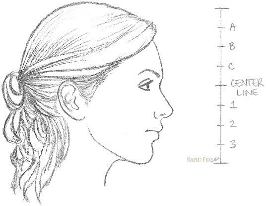 30+ Top For Drawing Girl Face Side View