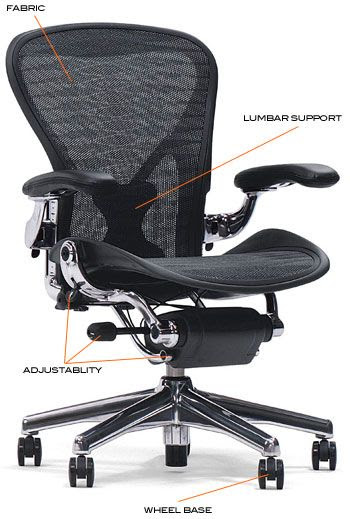 The Definitive Guide to Choosing an Office Chair « Gear Patrol