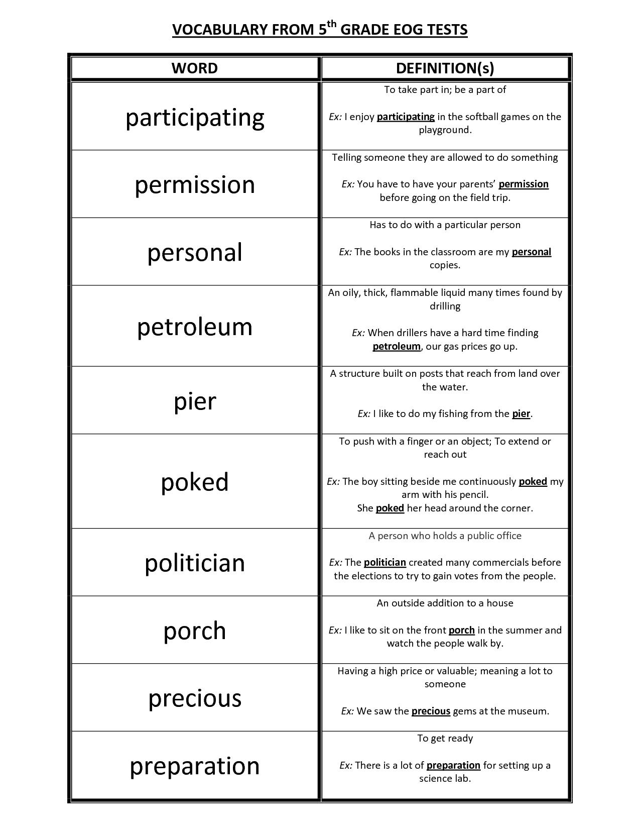 5th Grade Math Vocabulary Quizlet Quizlet 3rd Grade Math Vocabulary 5th Fractions Words Staar [ 1650 x 1275 Pixel ]