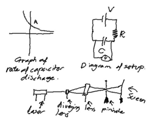 Secret Diagram  Access Circuit Diagram Software Ubuntu