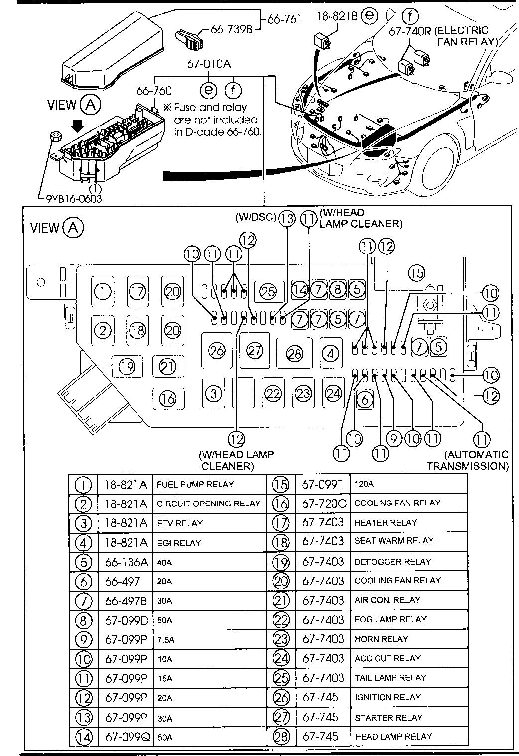 Rx8 Wiring Harnes