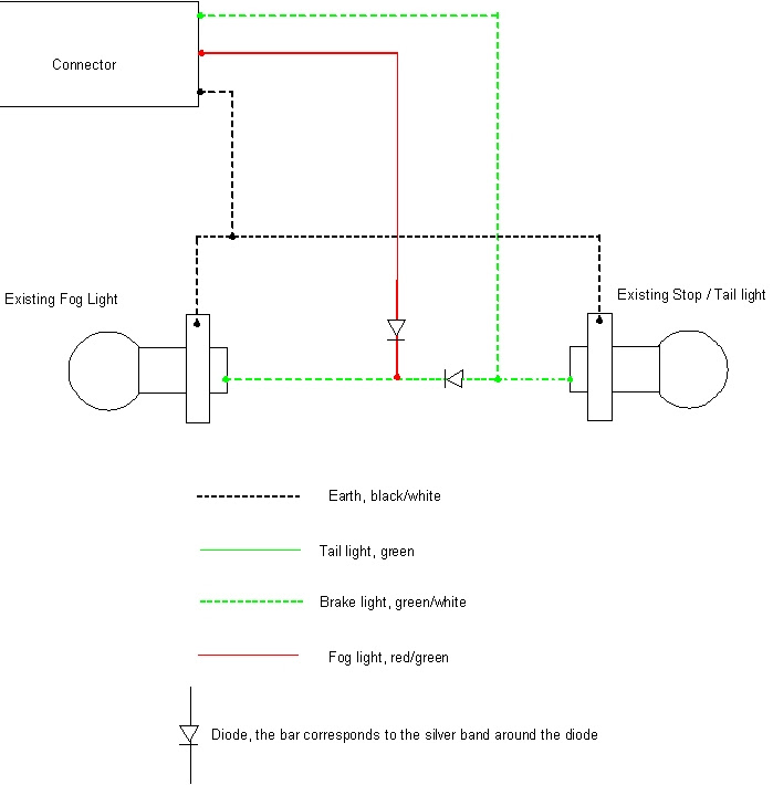 31 Stopturntail Light Wiring Diagram