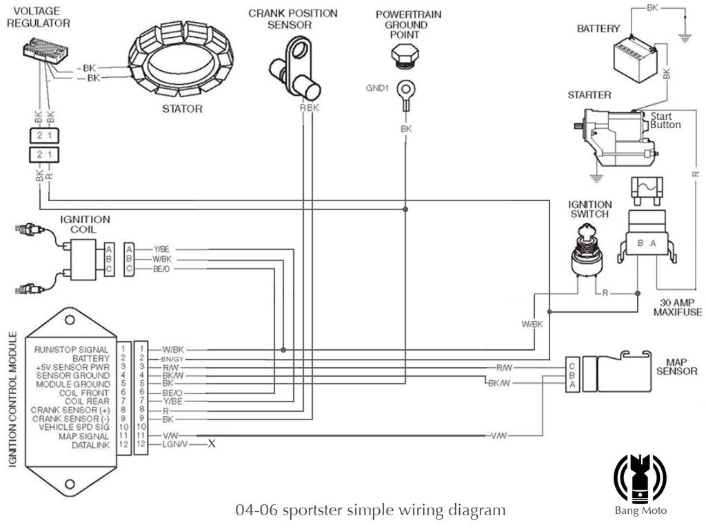 ☑ 1994 sportster 883 wiring diagram hd quality ☑ round-diagrams .twirlinglucca.it  twirlinglucca.it