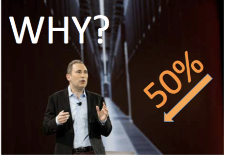 50% on S3? AWS Helping Google Into the Game or Stopping the Cloud Race to Zero? - I am OnDemand