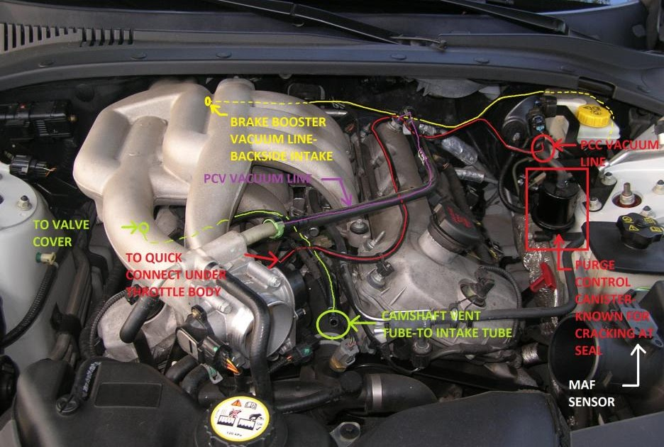 Wiring Diagram Pdf  2003 Jaguar S Type Engine Diagram