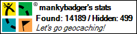 profile for mankybadger