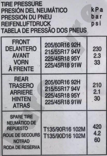 Nissan Juke Tyre Pressure Placard Pure Tyre 01603 462959