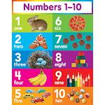 Teachers Friend TF-2505 Numbers 1-10 Chart