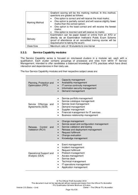 Itil qualification scheme_brochure_v2.0
