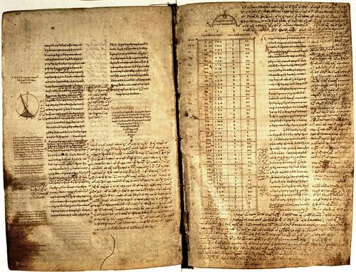 Κλαύδιος Πτολεμαίος - Almagest