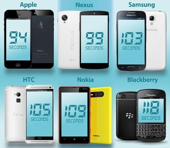 iphone_users_smarter_big