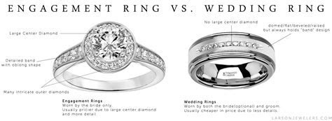 Wedding Ring vs. Engagement Ring: What's the difference?