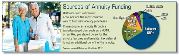 AnnuityF: Contingent Owner Annuity