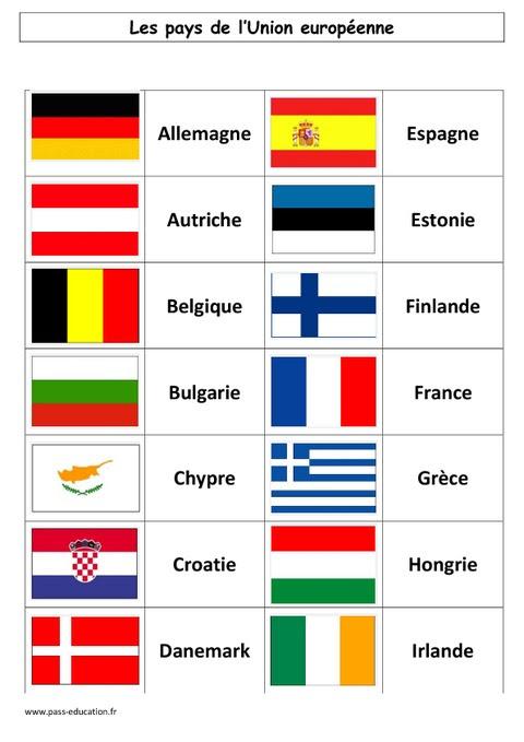 Unia Europejska - państwa Unii Europejskiej 1 - Francuski przy kawie