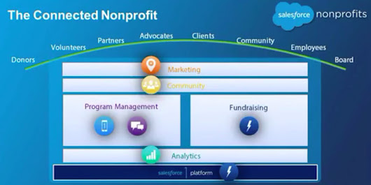 A Deep Dive into the Nonprofit Starter Pack - Heller Consulting