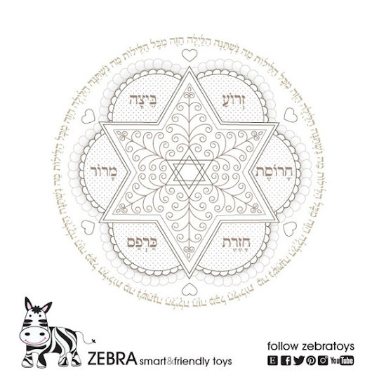 Passover PlateTemplatePrintable-Pesach Seder plates by zebratoys