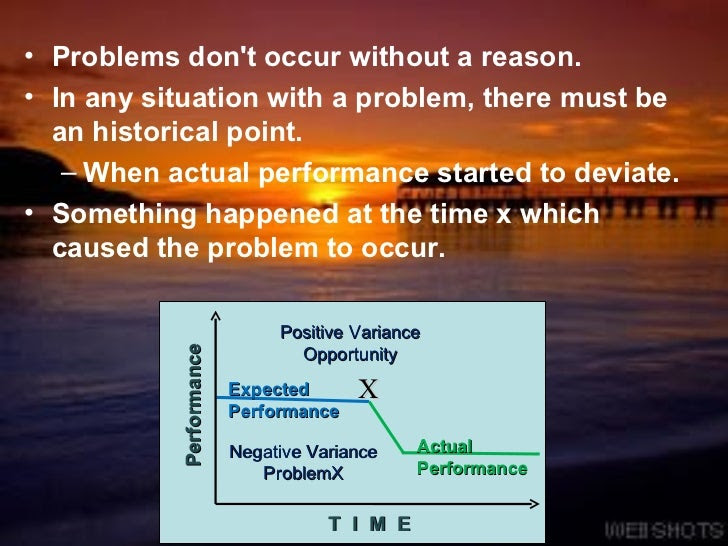 Problem Solving Quotes Select 100 Authentic Reports With