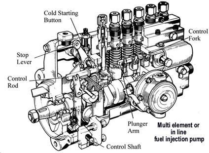 Diesel Generator Control Wiring Diagram