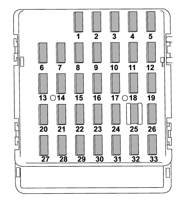 Subaru Xv 2014 2015 Fuse Box Diagram Auto Genius