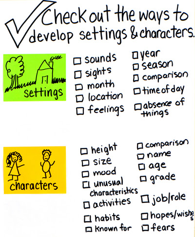 Describing Settings and Characters | On the Web with Roz Linder
