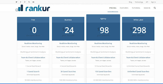 Online Reputation Management Tools |   How to start using Rankur