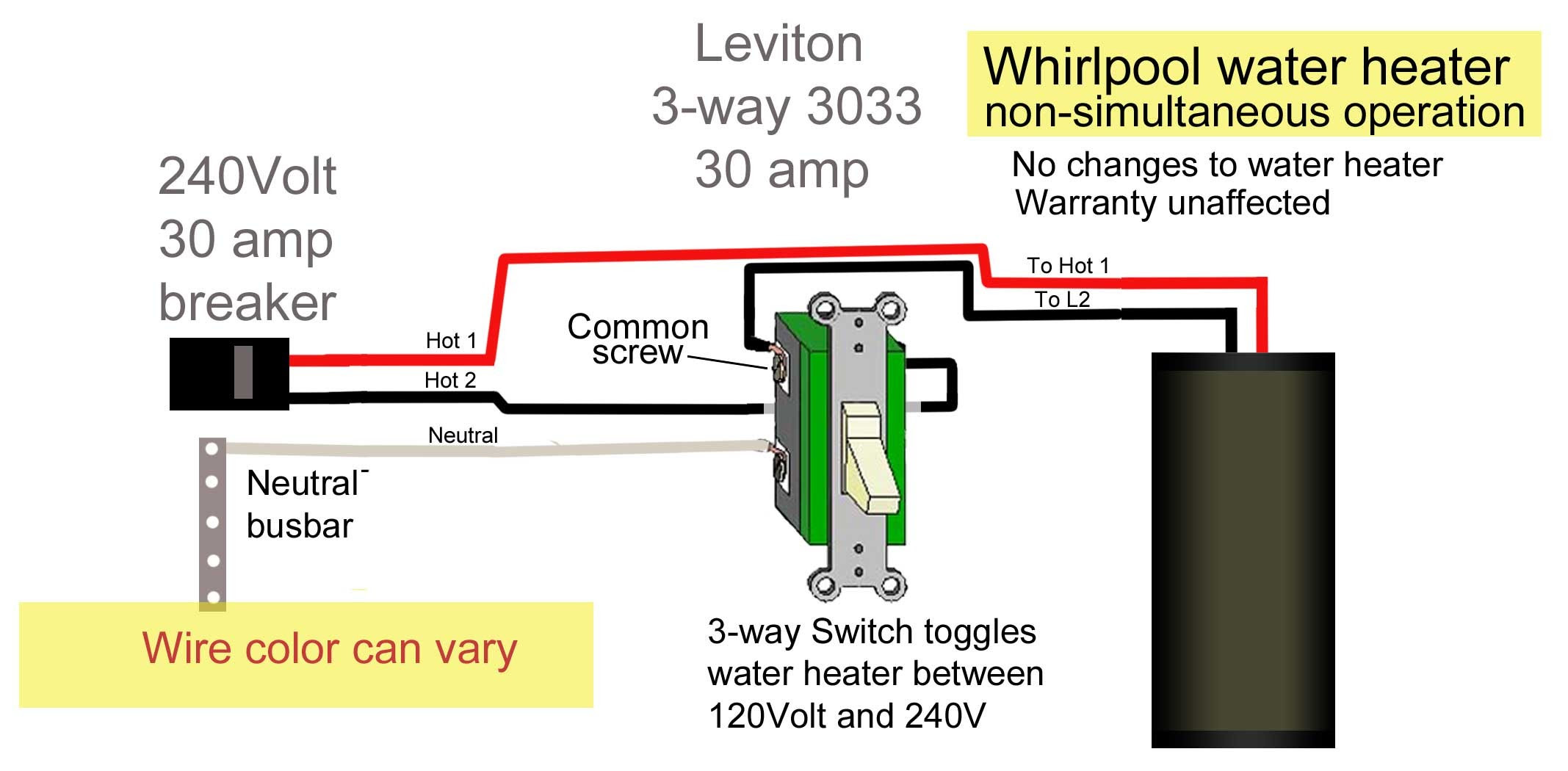 Diagram 110 Volt Heater Switch Wiring Diagram Full Version Hd Quality Wiring Diagram Trenddiagram2 Meninblack3 It