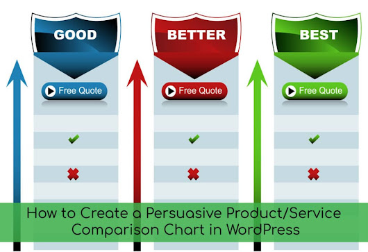 How to Create a Persuasive Product/Service Comparison Chart in WordPress - Marketing Words Blog