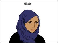 Drawing of Hijab