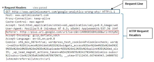 Google Analytics Debugging via Fiddler