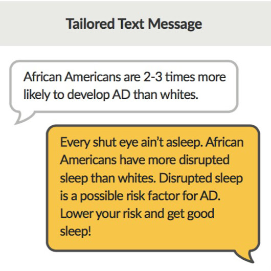 Culturally Tailored Text Messages Improve Alzheimer's Education among African Americans