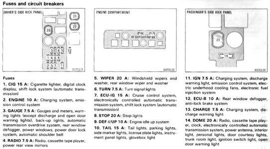 1993 Toyota Camry Fuse Box Diagram