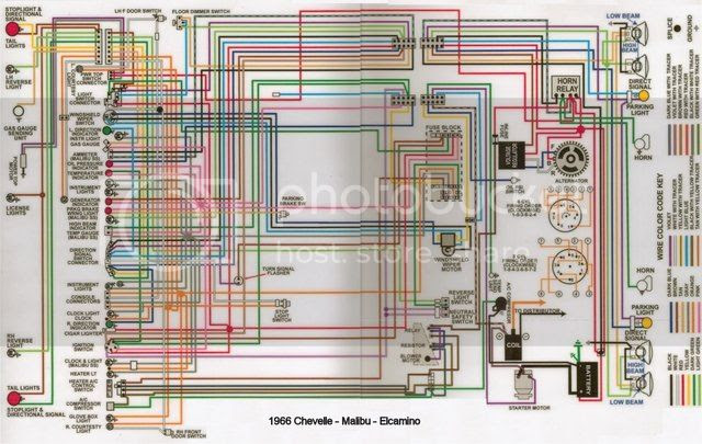 1966 Chevelle Wiring Diagram Wiring Diagram Octavia A Octavia A Musikami It
