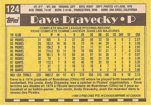 DDravecky1990endos 001