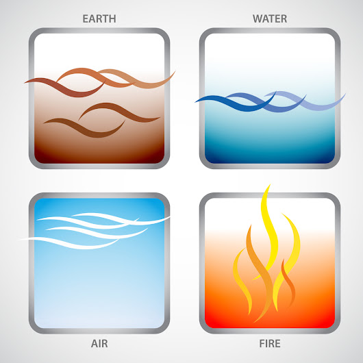 The Four Elements of Writing