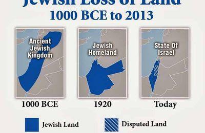 Quelle solution au conflit judéo-islamique, dit «israélo-arabe»?